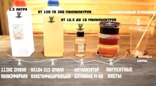 Ингредиенты для заливки смолы