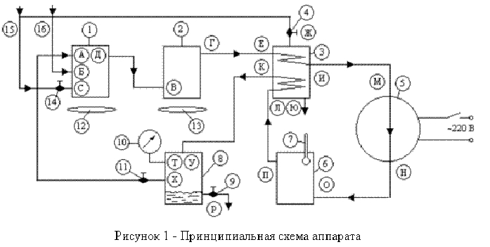 Как сделать топливо