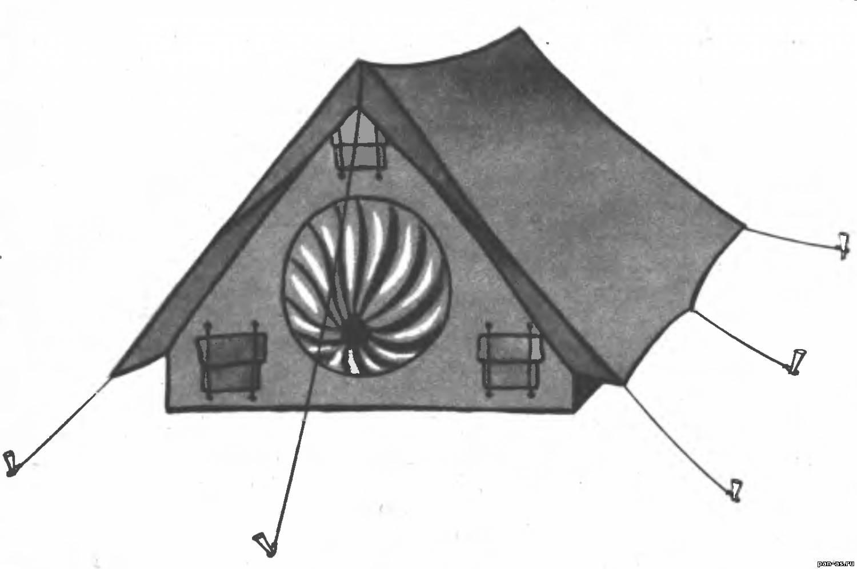 Самодельные палатки. Схема палатки