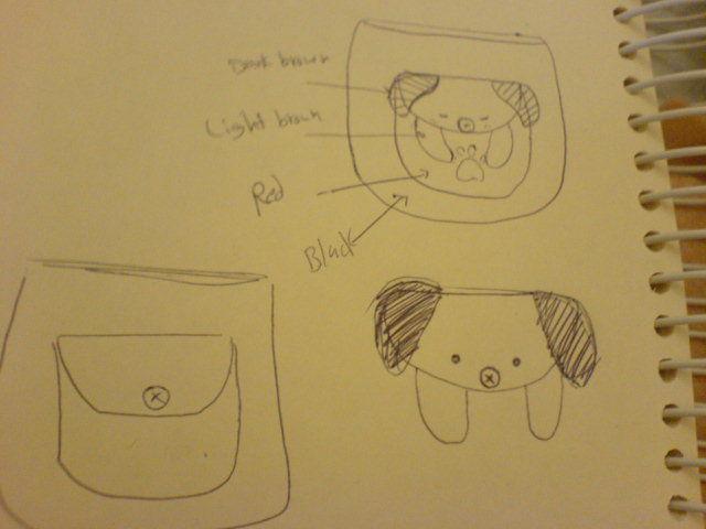 Сумка с рисунком щенка